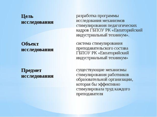 Цель исследования разработка программы исследования механизмов стимулирования...