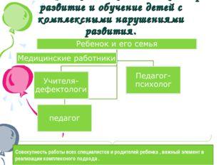Реализация комплексного подхода при развитие и обучение детей с комплексными