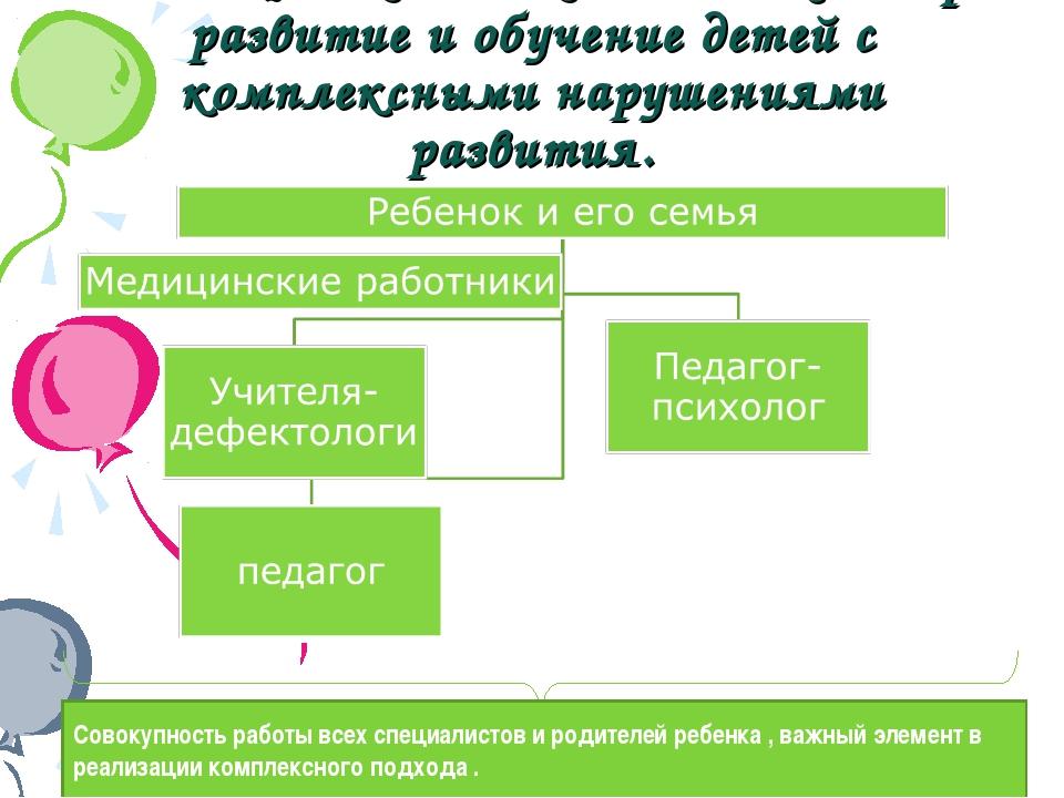 Реализация комплексного подхода при развитие и обучение детей с комплексными...