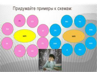 Придумайте примеры к схемам: sein ihr du Sie wir sie es er ich sein оно мы он