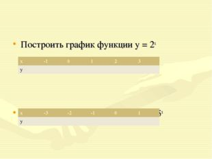 Построить график функции у = 2х Построить график функции у = 0,5х х-1012
