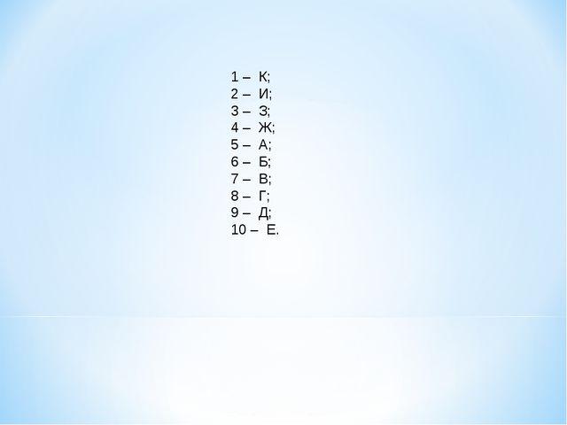 1 – К; 2 – И; 3 – З; 4 – Ж; 5 – А; 6 – Б; 7 – В; 8 – Г; 9 – Д; 10 – Е.