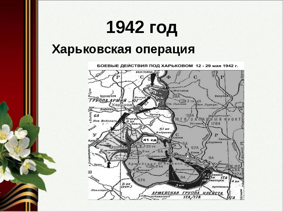 1942 год Харьковская операция