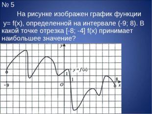 № 5 На рисунке изображен график функции y= f(x), определенной на интервале (