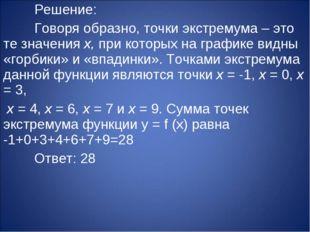 Решение: Говоря образно, точки экстремума – это те значения x, при которых
