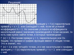 Решение:  Касательная к графику функции y = f (x) параллельна прямой y = x