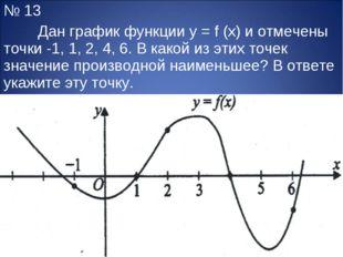 № 13 Дан график функции y = f (x) и отмечены точки -1, 1, 2, 4, 6. В какой и