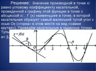 Решение: Значение производной в точке x˳ равно угловому коэффициенту касател