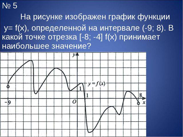 № 5 На рисунке изображен график функции y= f(x), определенной на интервале (...