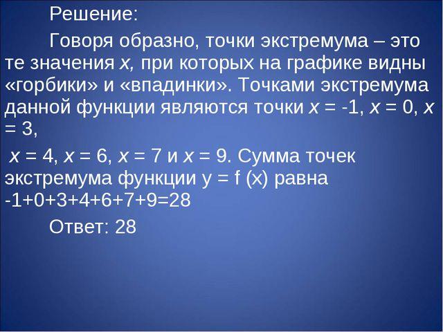 Решение: Говоря образно, точки экстремума – это те значения x, при которых...