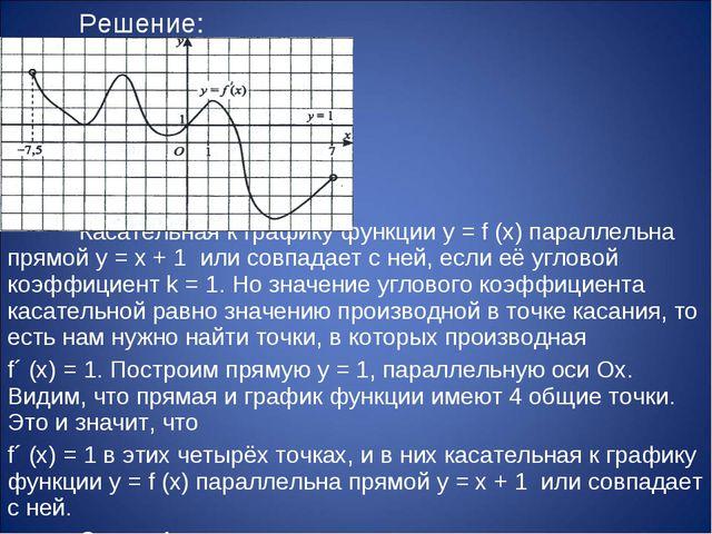 Решение:  Касательная к графику функции y = f (x) параллельна прямой y = x...
