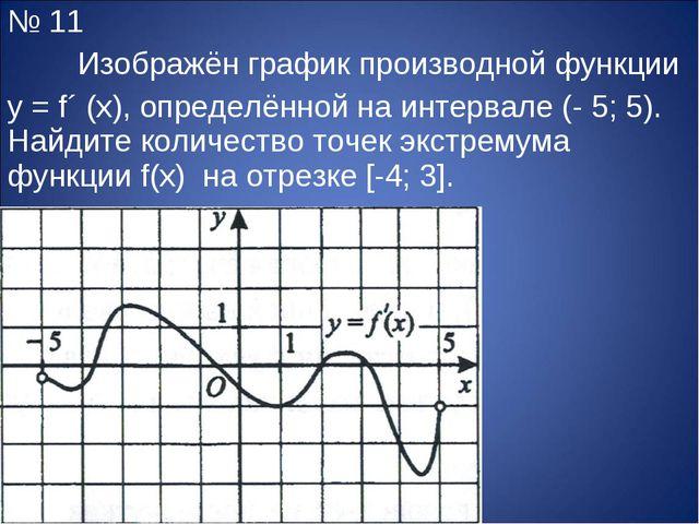 № 11 Изображён график производной функции y = f´ (x), определённой на интерв...