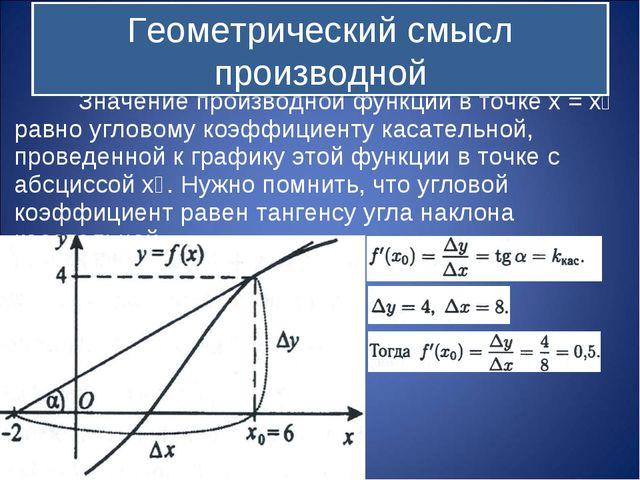Значение производной функции в точке x = x˳ равно угловому коэффициенту каса...
