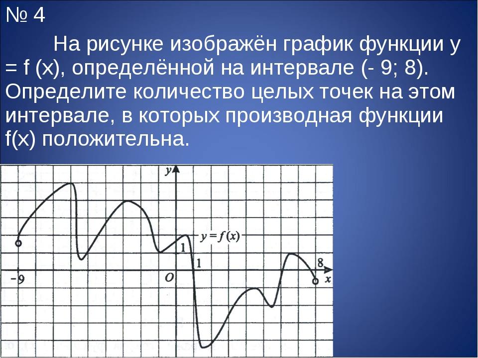 № 4 На рисунке изображён график функции y = f (x), определённой на интервале...