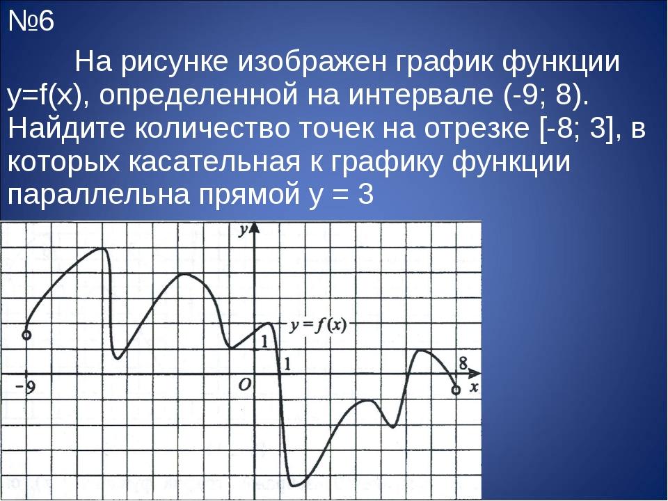 №6 На рисунке изображен график функции y=f(x), определенной на интервале (-9...