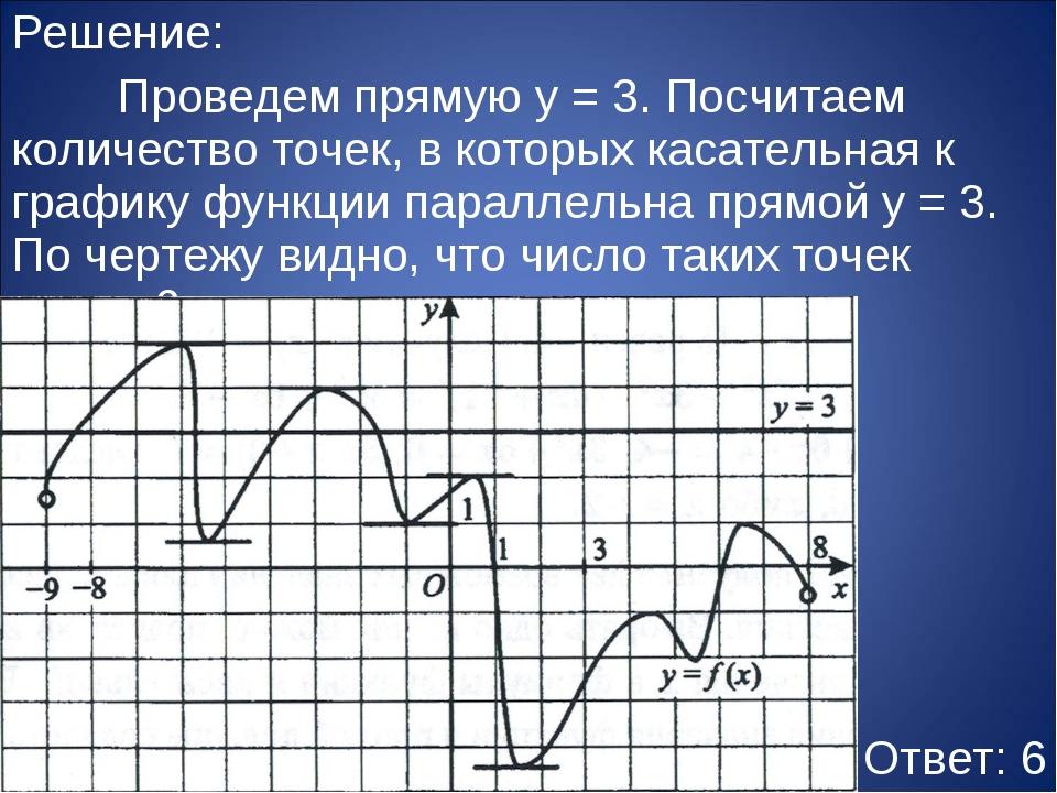 Решение: Проведем прямую y = 3. Посчитаем количество точек, в которых касате...