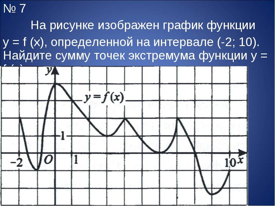 № 7 На рисунке изображен график функции y = f (x), определенной на интервале...
