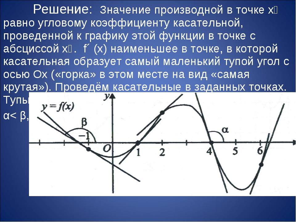 Решение: Значение производной в точке x˳ равно угловому коэффициенту касател...