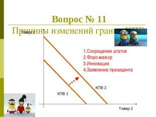 Вопрос № 11 Причины изменений границ КПВ Товар 1 Товар 2 КПВ 1 КПВ 2 1.Сокращ