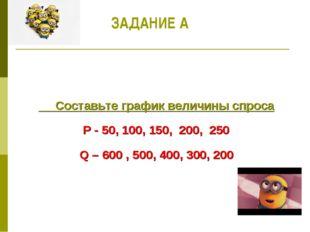 Составьте график величины спроса Р - 50, 100, 150, 200, 250 Q – 600 , 500, 4