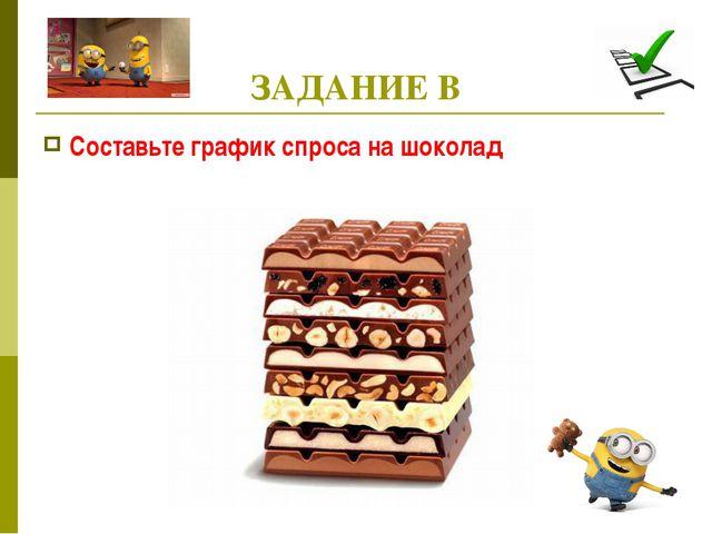 ЗАДАНИЕ В Составьте график спроса на шоколад