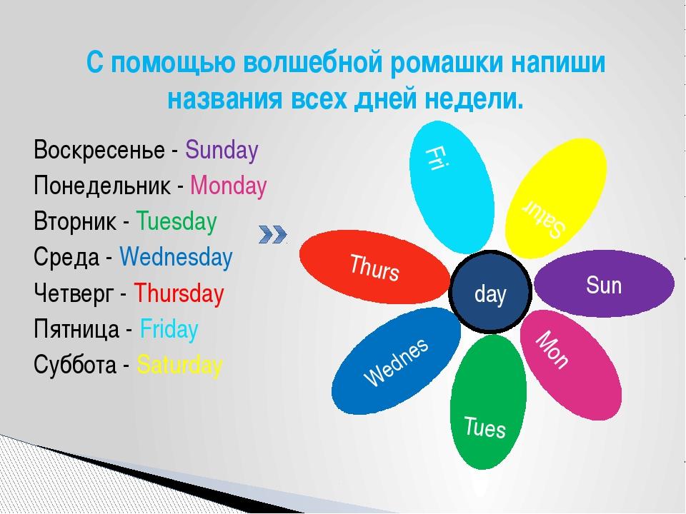С помощью волшебной ромашки напиши названия всех дней недели. Воскресенье - S...