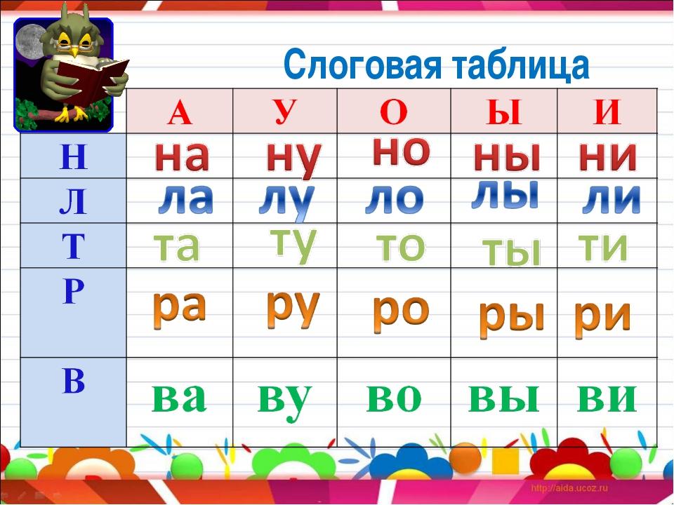 Картинки таблица слогов