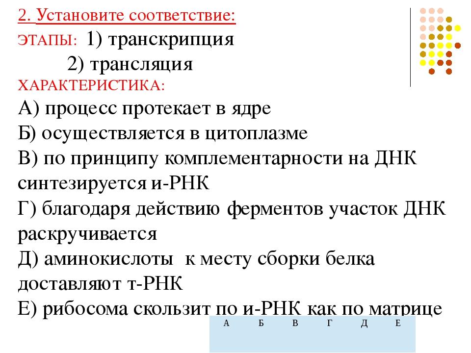 Используемые источники: 1. http://yandex.ru/images>биосинтез 2.http://yandex....