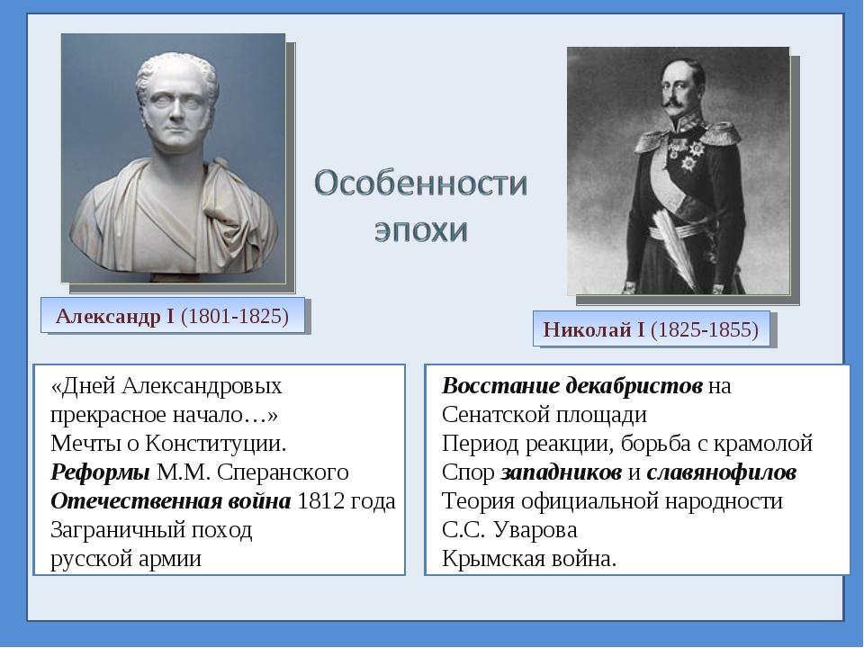 Николай I (1825-1855) Александр I (1801-1825) Восстание декабристов на Сенатс...