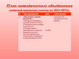 №Тема мероприятияДата ответственные 1.«Подготовка к новому 2013-2014гг».