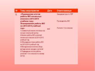 №Темы мероприятия Дата Ответственные 5.«Подведение итогов работы МО начал