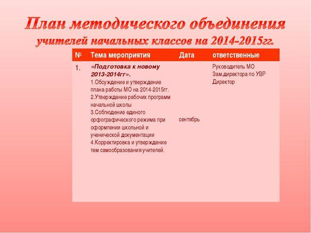 №Тема мероприятияДата ответственные 1.«Подготовка к новому 2013-2014гг»....