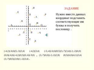 Е И Я Р А Н Ж П О В Л Ч З Т К Ь (-4;2)(-6;6)(5;-3)(3;4) (-4;2)(3;4) (-5;-4)(