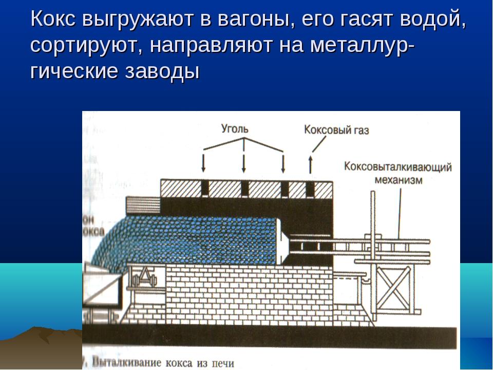 Кокс выгружают в вагоны, его гасят водой, сортируют, направляют на металлур-г...