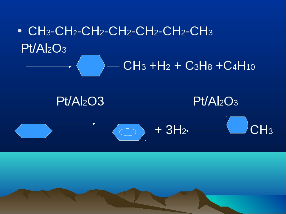 СН3-СН2-СН2-СН2-СН2-СН2-СН3 Pt/Al2O3 CH3 +H2 + C3H8 +C4H10 Pt/Al2O3 Pt/Al2O3...