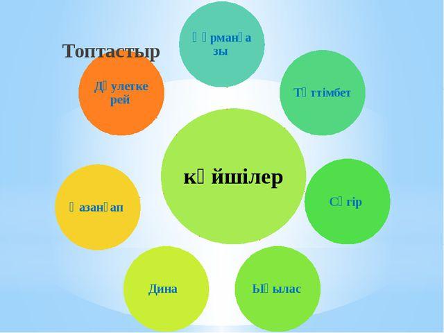 Топтастыр