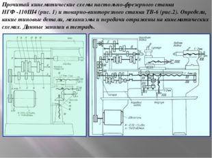 Прочитай кинематические схемы настольно-фрезерного станка НГФ -110Ш4 (рис. 1)