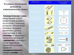 Условные обозначение деталей на кинематических схемах Кинематическая схема пр
