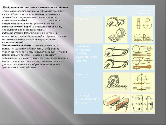 Изображение механизмов на кинематической схеме Одно или несколько жестко соед...