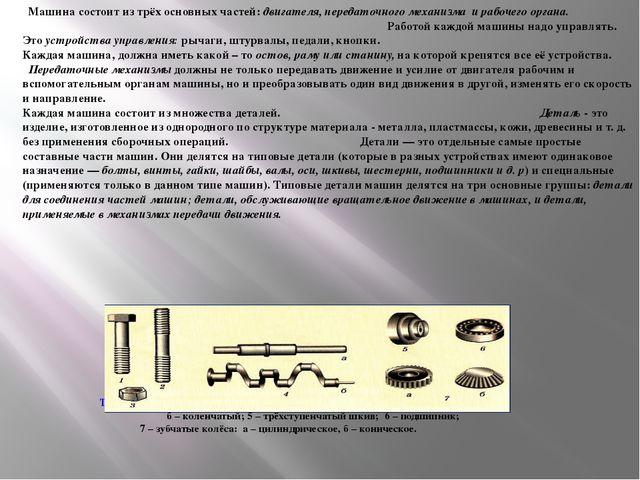 Машина состоит из трёх основных частей: двигателя, передаточного механизма и...