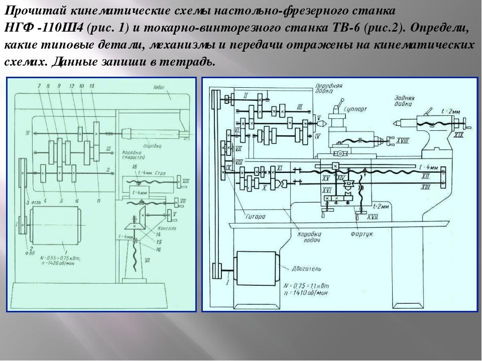 Прочитай кинематические схемы настольно-фрезерного станка НГФ -110Ш4 (рис. 1)...