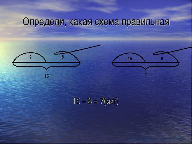 Определи, какая схема правильная ? 8 15 15 8 ? 15 – 8 = 7(яхт) Крылова Елена...
