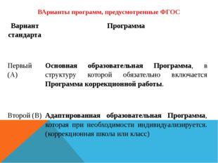 ВАрианты программ, предусмотренные ФГОС Вариант стандарта Программа Первый (А