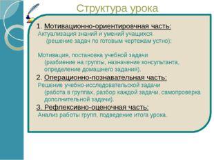 Актуализация знаний и умений учащихся Задачи 1, 2, 3. В какую точку плоскости