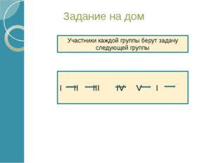 1.Бурмистрова Т.А. Программа общеобразовательных учреждений по геометрии 10-1