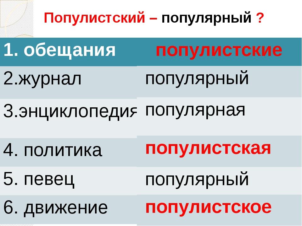 Популистский – популярный ? 1. обещания 2.журнал 3.энциклопедия 4. политика...