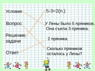 Условие Ответ Решение задачи Вопрос 2 пряника. Сколько пряников осталось у Ле