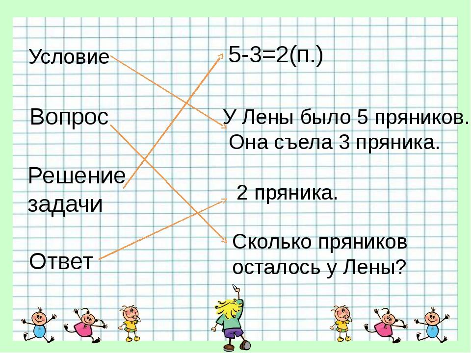 Условие Ответ Решение задачи Вопрос 2 пряника. Сколько пряников осталось у Ле...