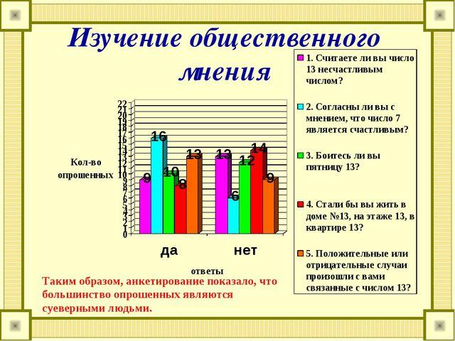 Изучение общественного мнения Таким образом, анкетирование показало, что боль...