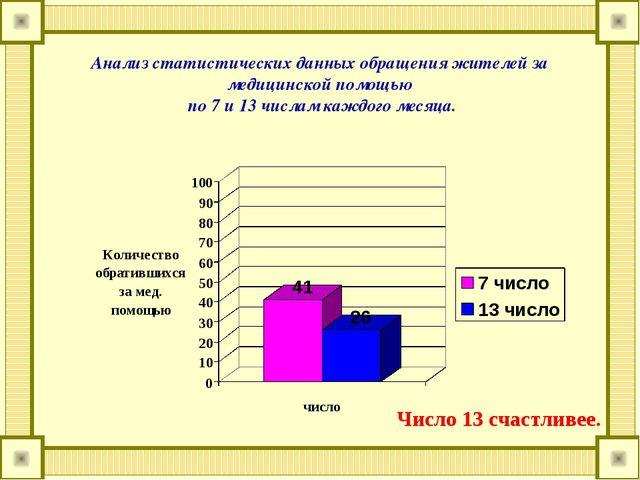 Анализ статистических данных обращения жителей за медицинской помощью по 7 и...